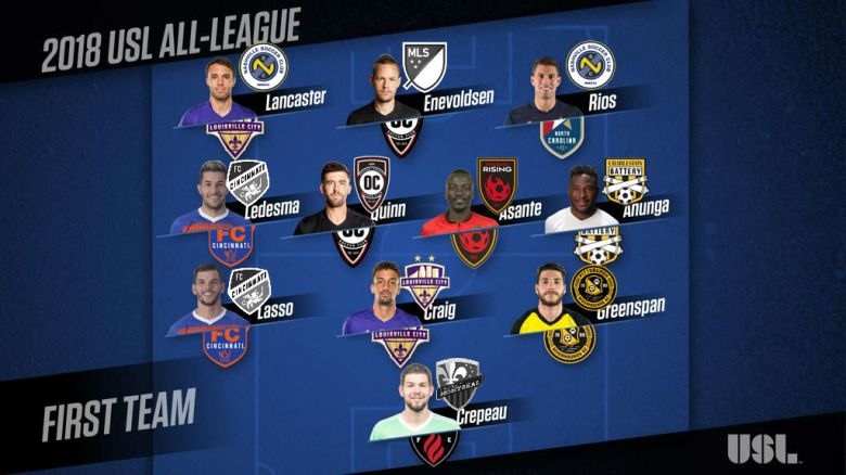 all_league_first_team-webcover_large-2019