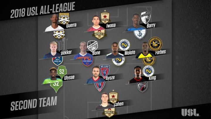 all_league_second_team-webcover_large-2019