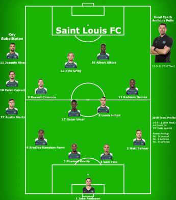 Saint Louis.jpg