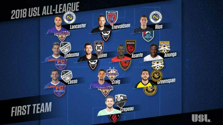 USL1stTeam-2019clubs
